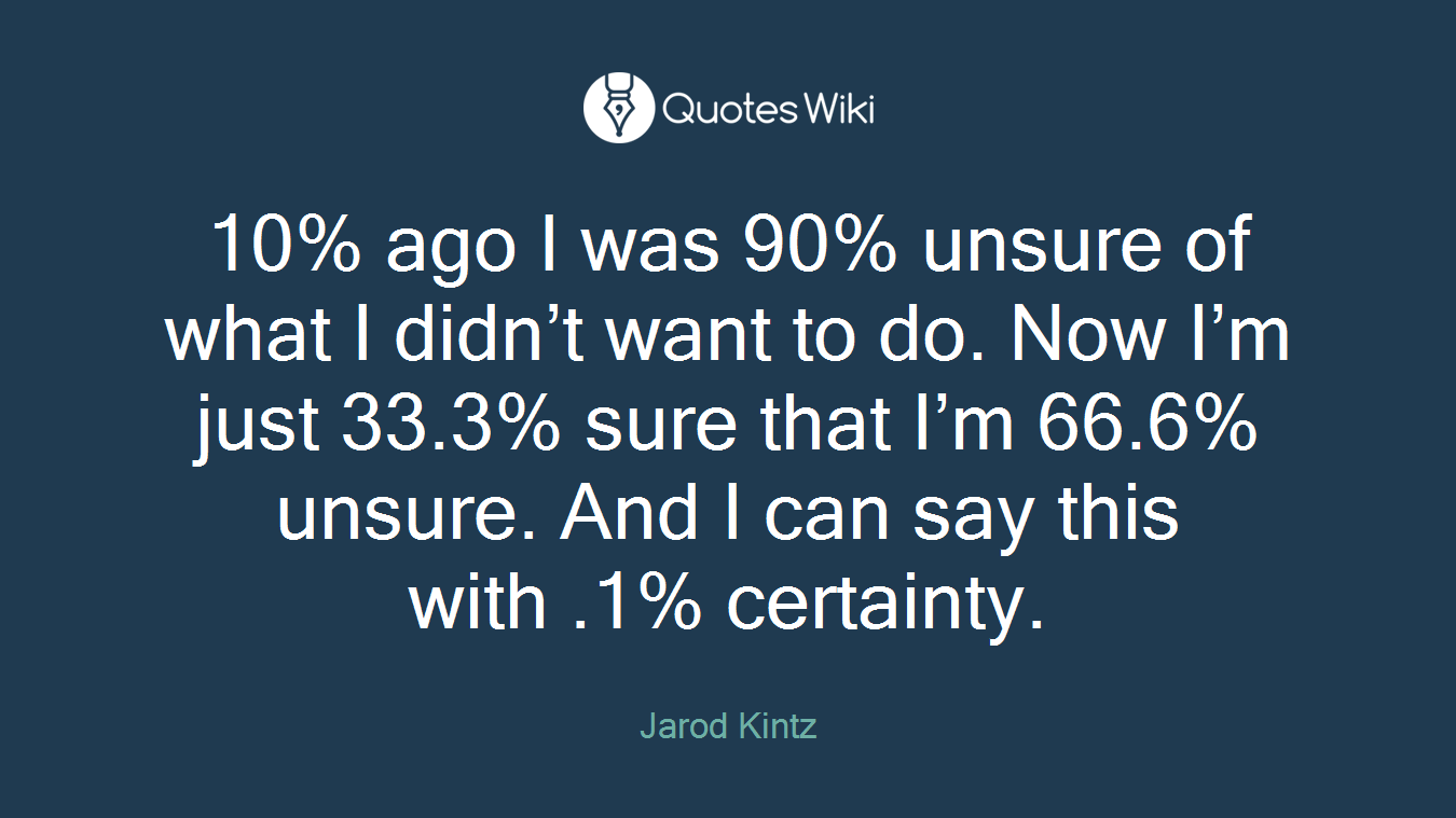 Unsure Quotes Unsure Quotes  Quotes Wiki